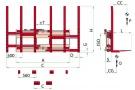 Trojité stavitelné vidlice TYP 918